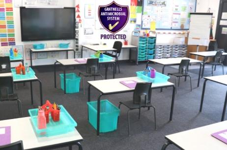 Classroom Health