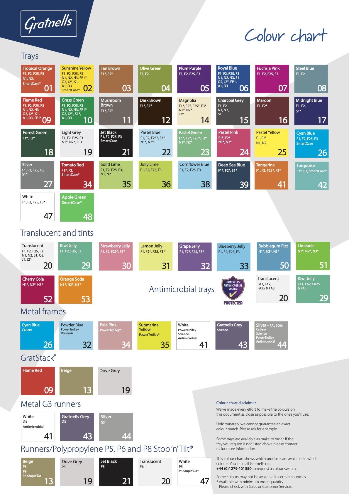 Gratnells Colour Chart